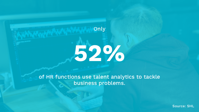 Talent Analytics for Business