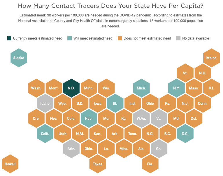 US Contact Tracer Besoins